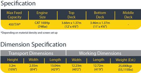 TS1340 2 Deck Scalper / Reclaimer (12′ x 4′ 6″ Deck)