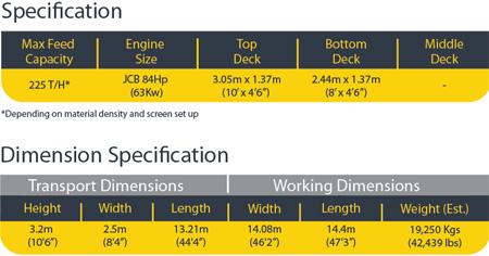 TS2300 2 Deck Screener (10′ x 4′ 6″ Deck Size)