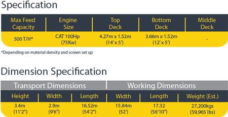 TS2430 2 Deck Screener (14′ x 5′ Deck Size)