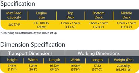 TS3430 3 Deck Screener (14′ x 5′ Deck Size)